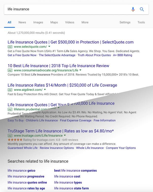 dùng google ads để tối ưu hóa ctr