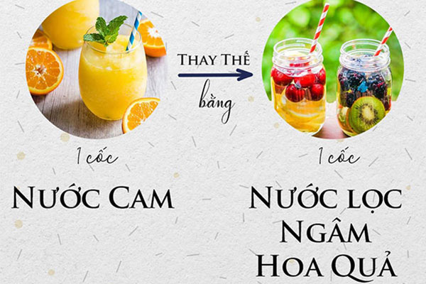 cách thay thế calories-carbs-fat-protein-trong-cac-mon-an