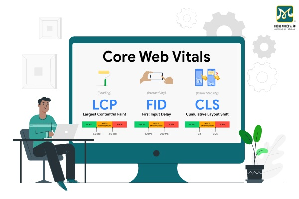 core-web-vitals-la-gi-featured-image